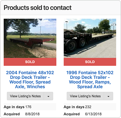 Equipment Sales History Associations