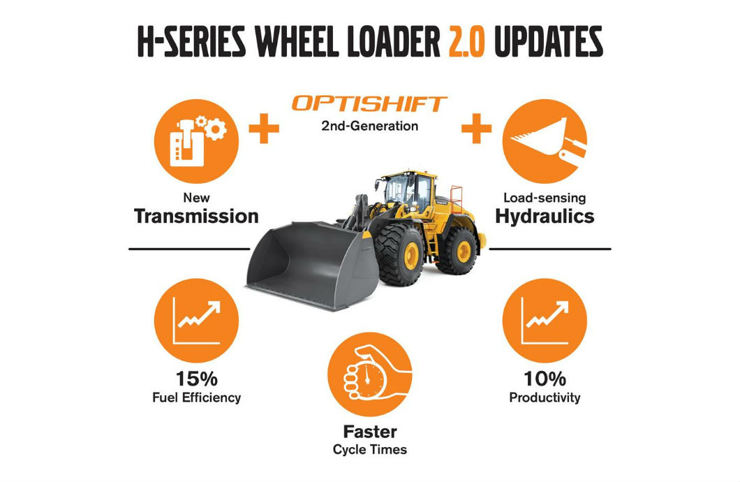 Volvo H-Series 2.0 Wheel Loader Updates